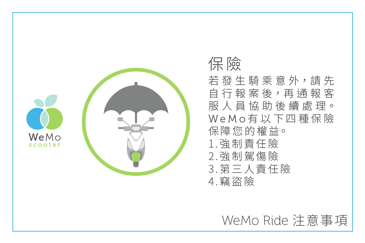 Quick Guides_WeMo Ride 7