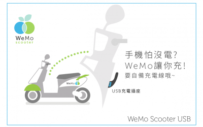 WeMo Scooter USB