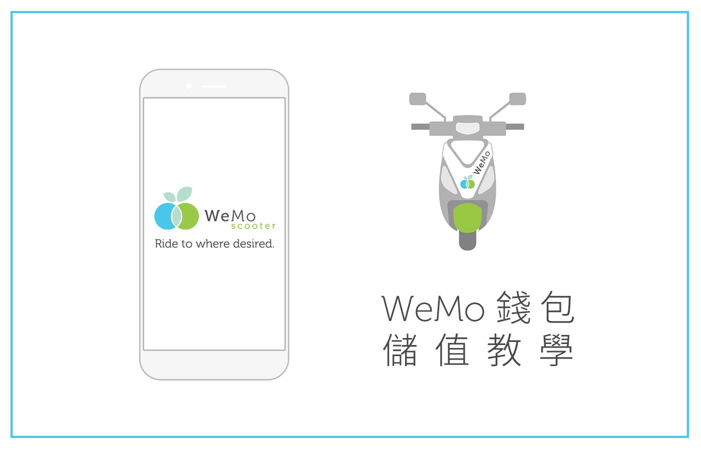 WeMo錢包