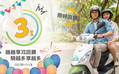 歡慶 WeMo Scooter 三週年,趟趟騎乘享 3% 回饋!