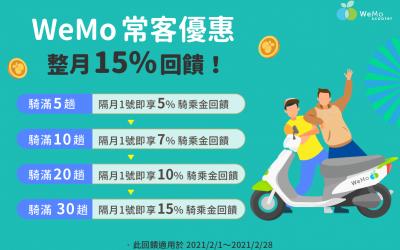 【常客計畫】整月最高15%回饋,上線囉!