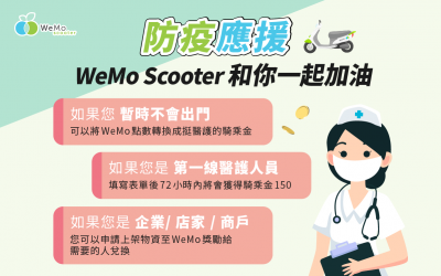 【致全會員的一封信】WeMo Scooter 挺醫護!防疫應援專案即日起開放申請